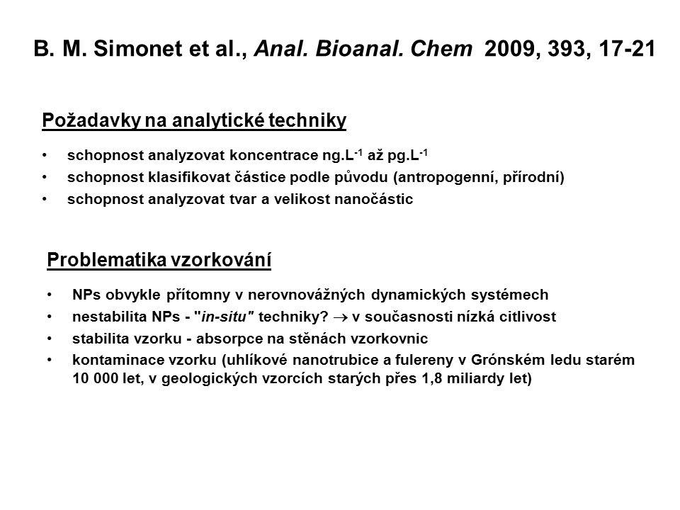B. M. Simonet et al., Anal. Bioanal. Chem 2009, 393, 17-21 Požadavky na analytické techniky schopnost analyzovat koncentrace ng.L -1 až pg.L -1 schopn