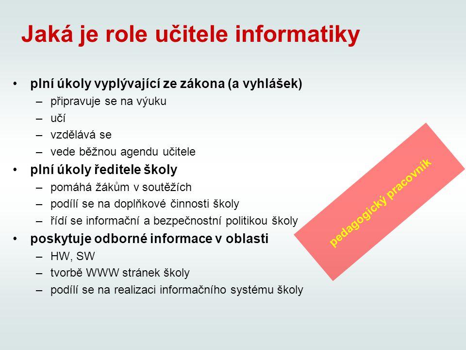 ICT kompetence učitele (žáka) 1.