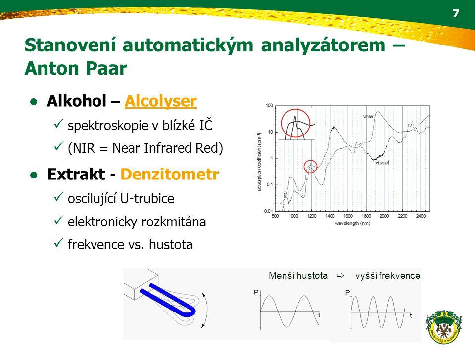 Stanovení automatickým analyzátorem – Anton Paar Alkohol – Alcolyser spektroskopie v blízké IČ (NIR = Near Infrared Red) Extrakt - Denzitometr osciluj