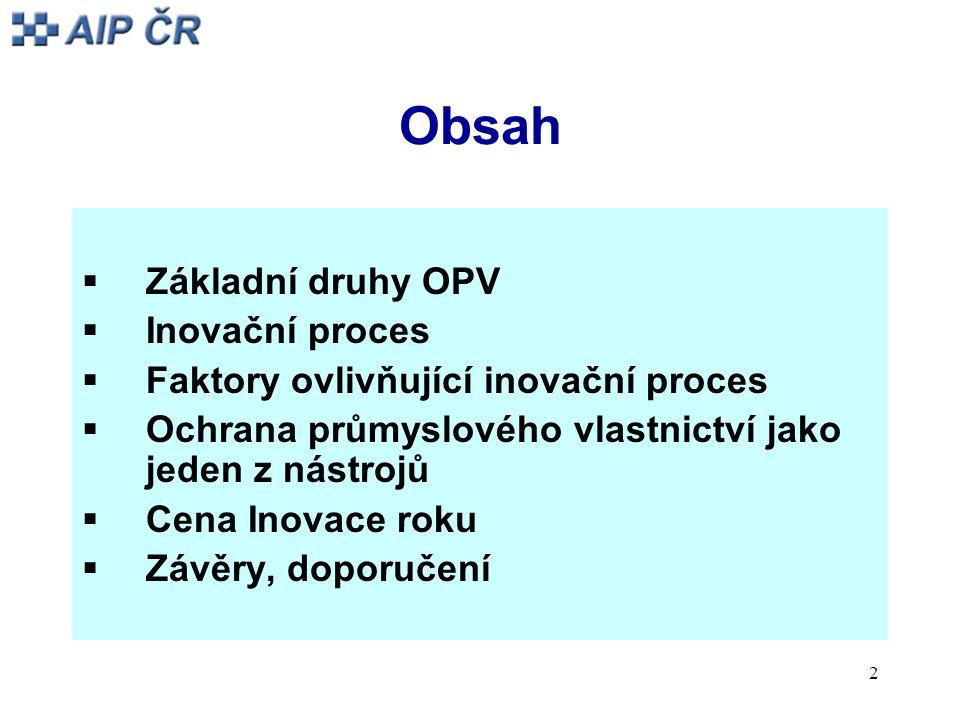2 Obsah  Základní druhy OPV  Inovační proces  Faktory ovlivňující inovační proces  Ochrana průmyslového vlastnictví jako jeden z nástrojů  Cena Inovace roku  Závěry, doporučení