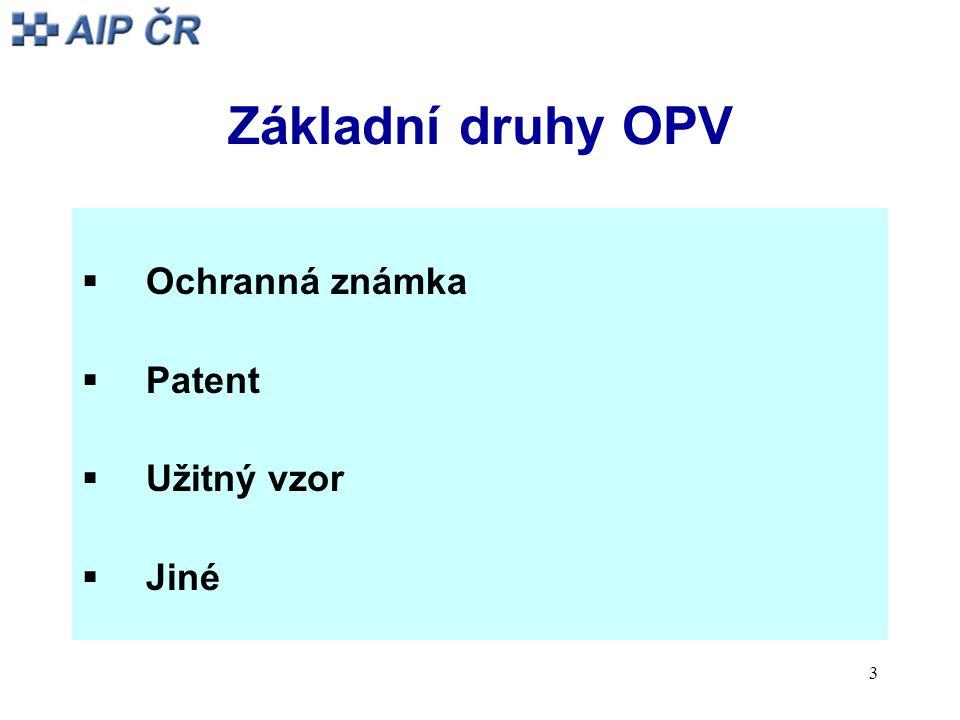 3 Základní druhy OPV  Ochranná známka  Patent  Užitný vzor  Jiné
