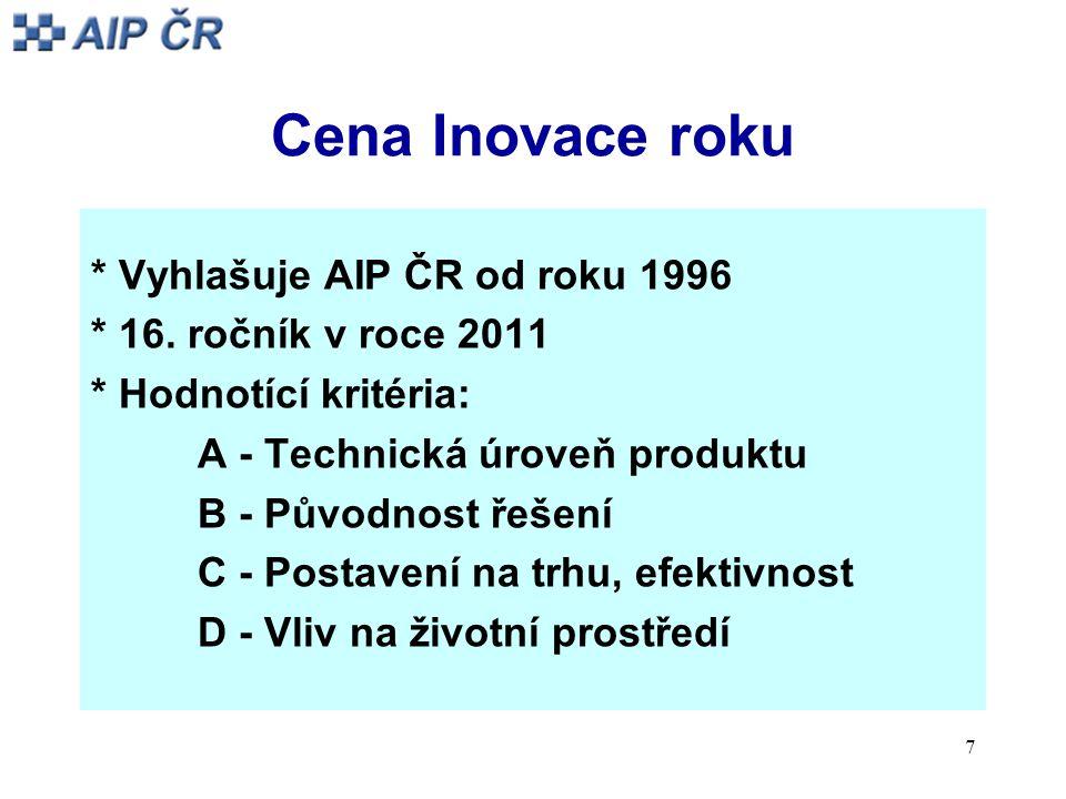 7 Cena Inovace roku * Vyhlašuje AIP ČR od roku 1996 * 16.