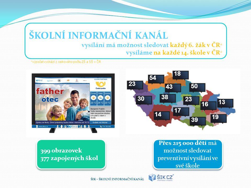 14 18 54 23 30 16 50 13 39 17 23 38 43 19 ŠIK – ŠKOLNÍ INFORMAČNÍ KANÁL ŠKOLNÍ INFORMAČNÍ KANÁL vysílání má možnost sledovat každý 6.
