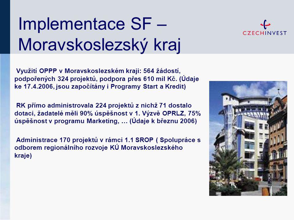 Implementace SF – Moravskoslezský kraj Využití OPPP v Moravskoslezském kraji: 564 žádostí, podpořených 324 projektů, podpora přes 610 mil Kč. (Údaje k