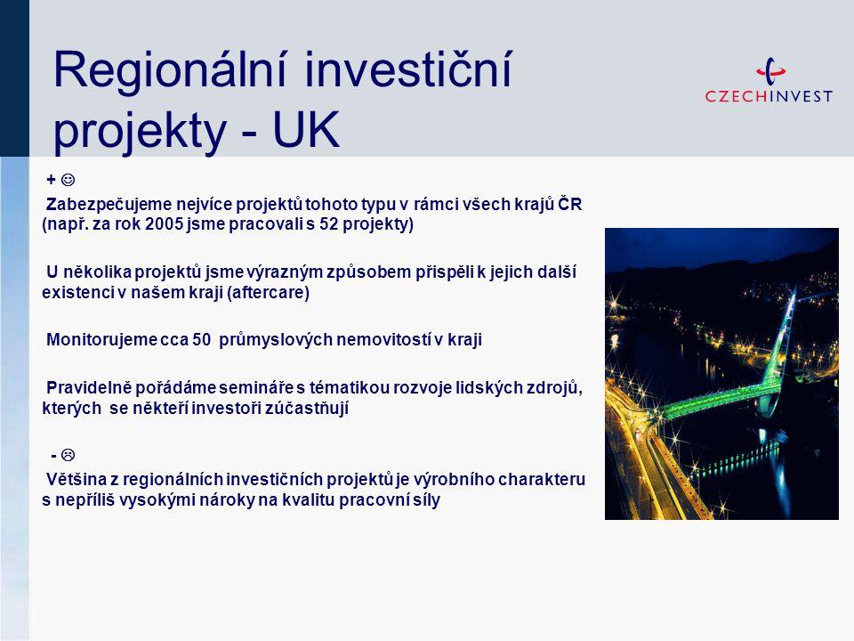 Regionální investiční projekty - UK + Zabezpečujeme nejvíce projektů tohoto typu v rámci všech krajů ČR (např. za rok 2005 jsme pracovali s 52 projekt