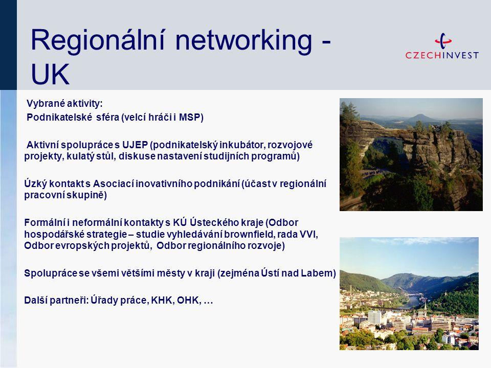 Regionální networking - UK Vybrané aktivity: Podnikatelské sféra (velcí hráči i MSP) Aktivní spolupráce s UJEP (podnikatelský inkubátor, rozvojové projekty, kulatý stůl, diskuse nastavení studijních programů) Úzký kontakt s Asociací inovativního podnikání (účast v regionální pracovní skupině) Formální i neformální kontakty s KÚ Ústeckého kraje (Odbor hospodářské strategie – studie vyhledávání brownfield, rada VVI, Odbor evropských projektů, Odbor regionálního rozvoje) Spolupráce se všemi většími městy v kraji (zejména Ústí nad Labem) Další partneři: Úřady práce, KHK, OHK, …