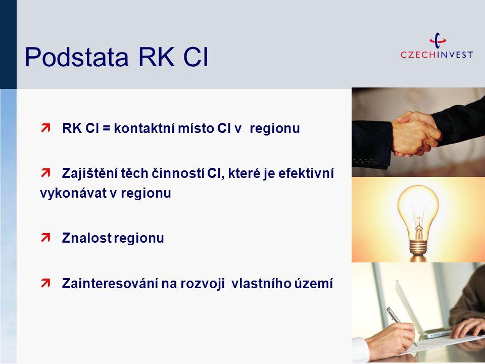 Podstata RK CI  RK CI = kontaktní místo CI v regionu  Zajištění těch činností CI, které je efektivní vykonávat v regionu  Znalost regionu  Zainteresování na rozvoji vlastního území
