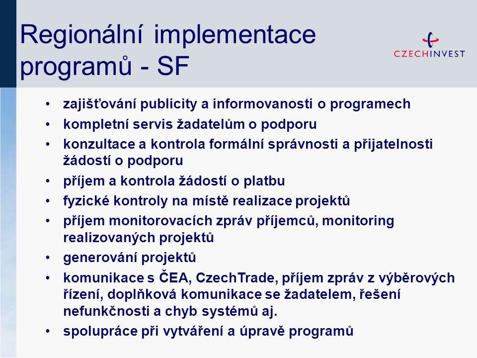 Regionální implementace programů - SF zajišťování publicity a informovanosti o programech kompletní servis žadatelům o podporu konzultace a kontrola f