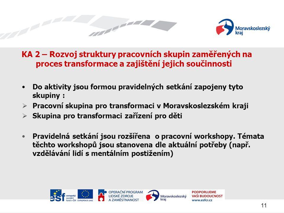 12 KA 3 – Podpora transformačního procesu formou konzultační a metodické činnosti V každé ze zapojených organizací bude poskytována podpora externím konzultantem a odborným metodikem.