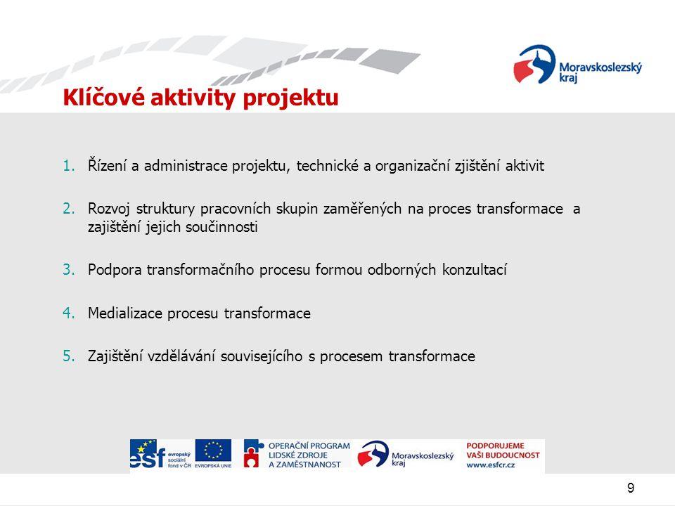 10 KA 1 – Řízení a administrace projektu, technické a organizační zajištění aktivit Cílem je vytvořit podmínky pro bezproblémový průběh projektu a realizace věcných klíčových aktivit