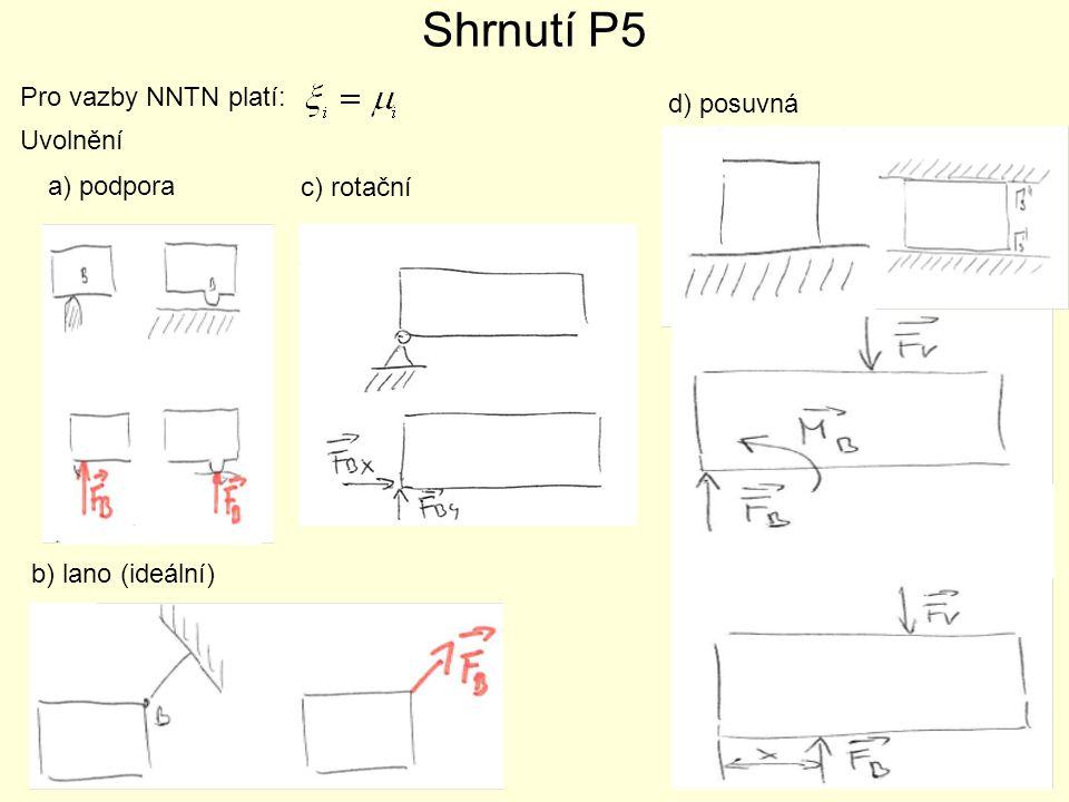 Shrnutí P5 Pro vazby NNTN platí: Uvolnění a) podpora b) lano (ideální) c) rotační d) posuvná