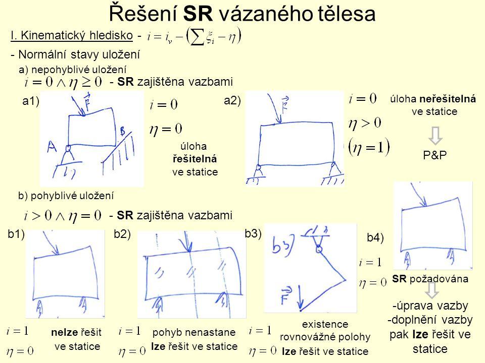 Řešení SR vázaného tělesa I. Kinematický hledisko - - Normální stavy uložení a) nepohyblivé uložení - SR zajištěna vazbami a1) úloha řešitelná ve stat