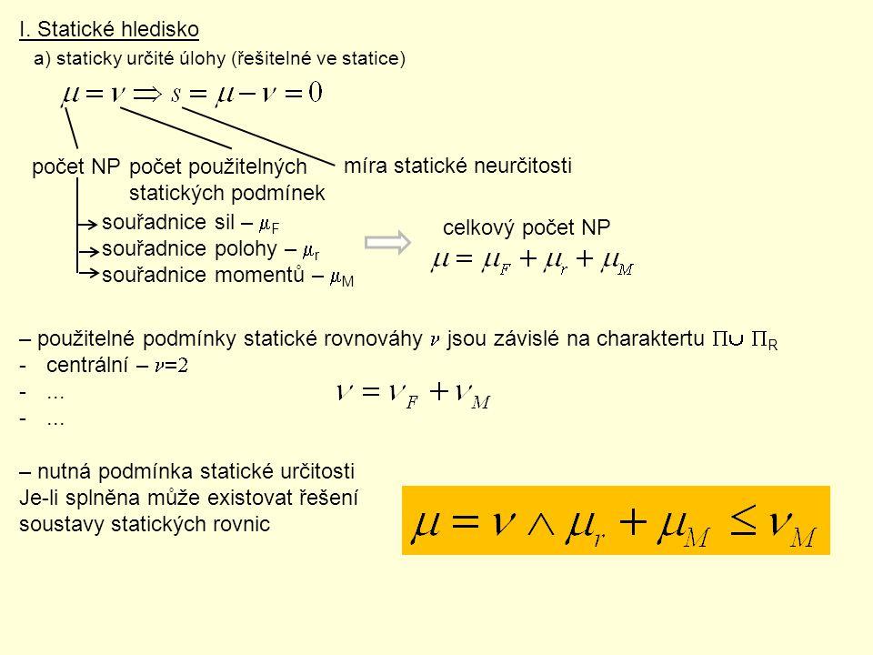 I. Statické hledisko a) staticky určité úlohy (řešitelné ve statice) počet NPpočet použitelných statických podmínek míra statické neurčitosti souřadni