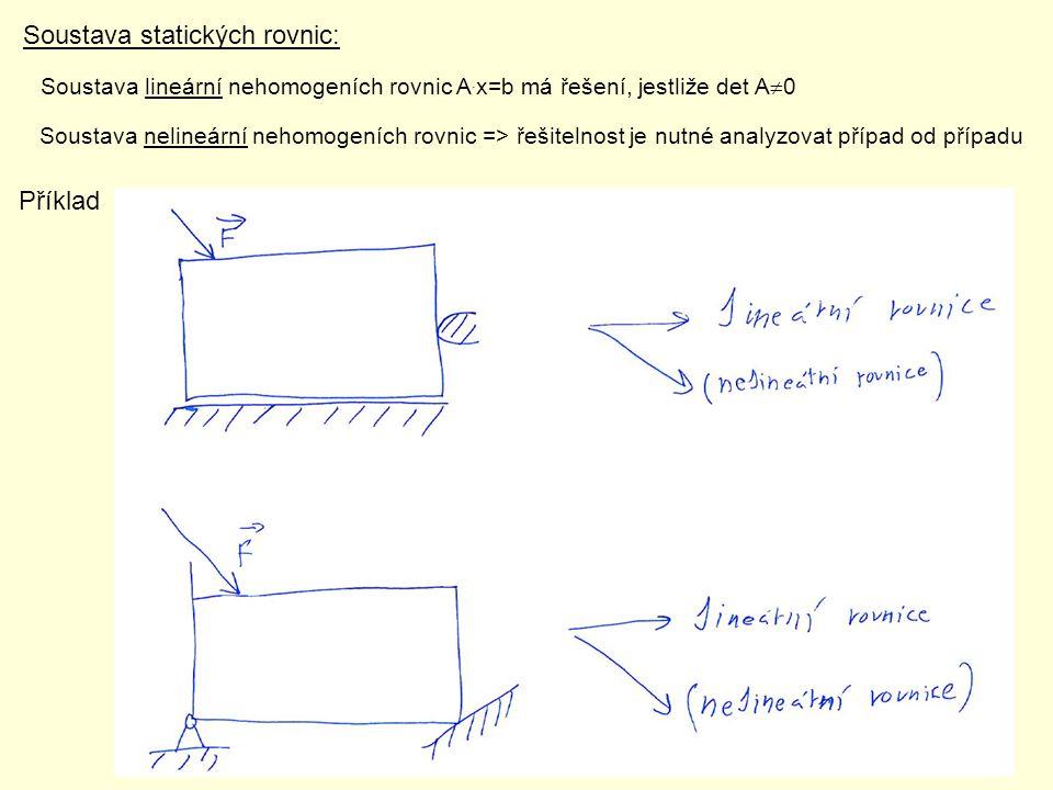 Soustava statických rovnic: Soustava lineární nehomogeních rovnic A. x=b má řešení, jestliže det A  0 Soustava nelineární nehomogeních rovnic => řeši
