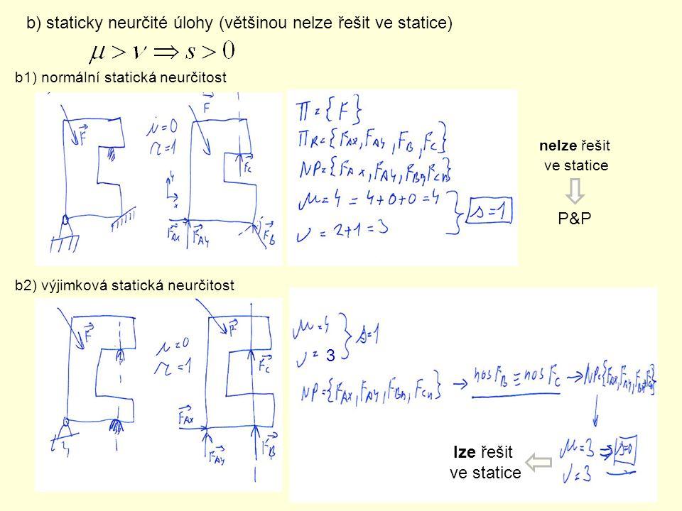 b) staticky neurčité úlohy (většinou nelze řešit ve statice) b1) normální statická neurčitost nelze řešit ve statice P&PP&P b2) výjimková statická neu
