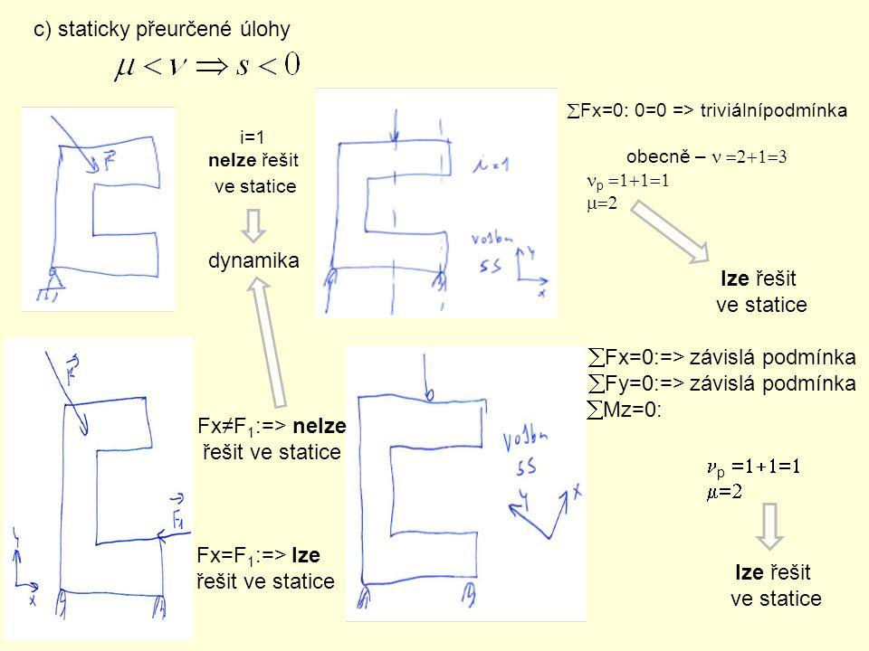 c) staticky přeurčené úlohy i=1 nelze řešit ve statice dynamika  Fx=0: 0=0 => triviálnípodmínka obecně –   p   lze řešit ve static