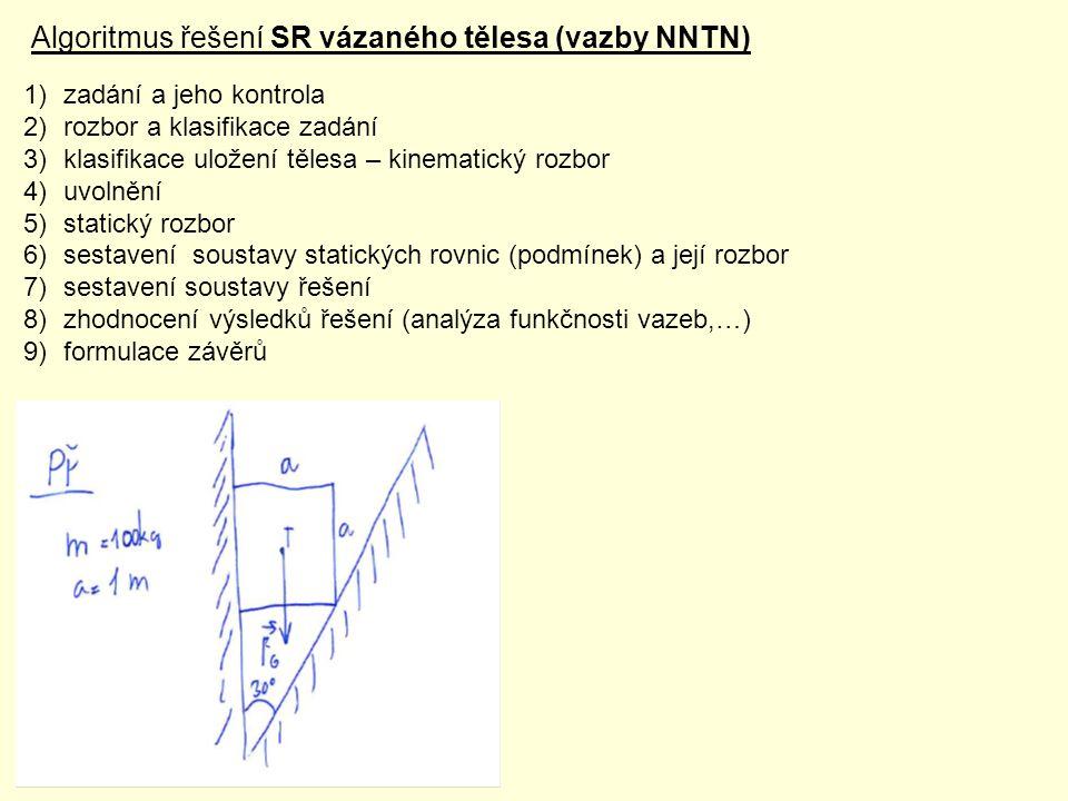 Algoritmus řešení SR vázaného tělesa (vazby NNTN) 1)zadání a jeho kontrola 2)rozbor a klasifikace zadání 3)klasifikace uložení tělesa – kinematický ro