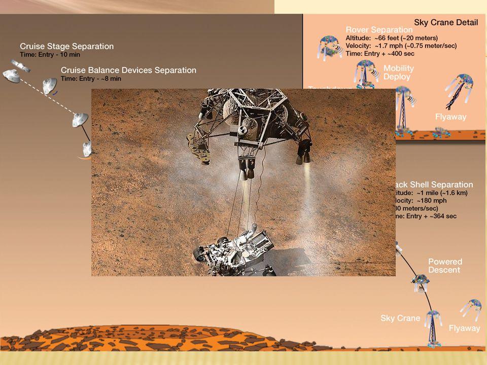  Je pojízdná laboratoř americké NASA určená pro průzkum povrchu Marsu  měří 2,7m a váží 900kg, to zhruba odpovídá automobilu Mini Cooper.