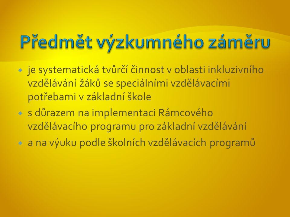  2011 – Vzdělávání žáků se zdravotním postižením a chronickým onemocněním  2012 – Přechod škola – povolání u žáků se zdravotním postižením a sociálním znevýhodněním  2013 – Inkluzivní vzdělávání žáků se speciálními vzdělávacími potřebami na ZŠ