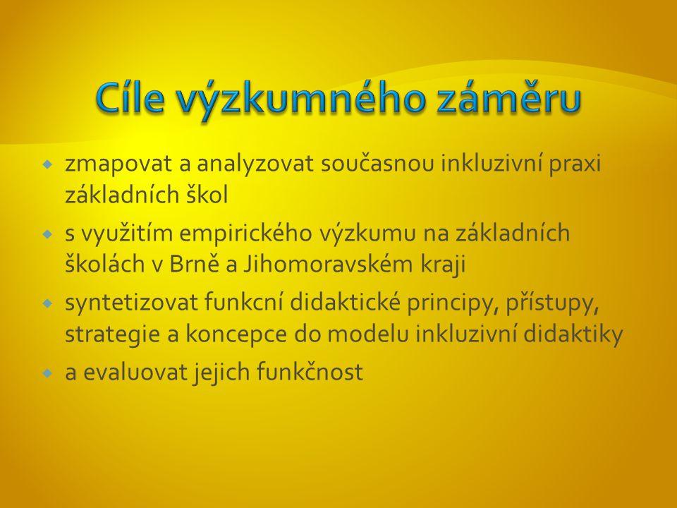 GRENAROVÁ, R., VÍTKOVÁ, M.(eds.) Dramatická výchova v cizojazyčné výuce u žáků s SPU.