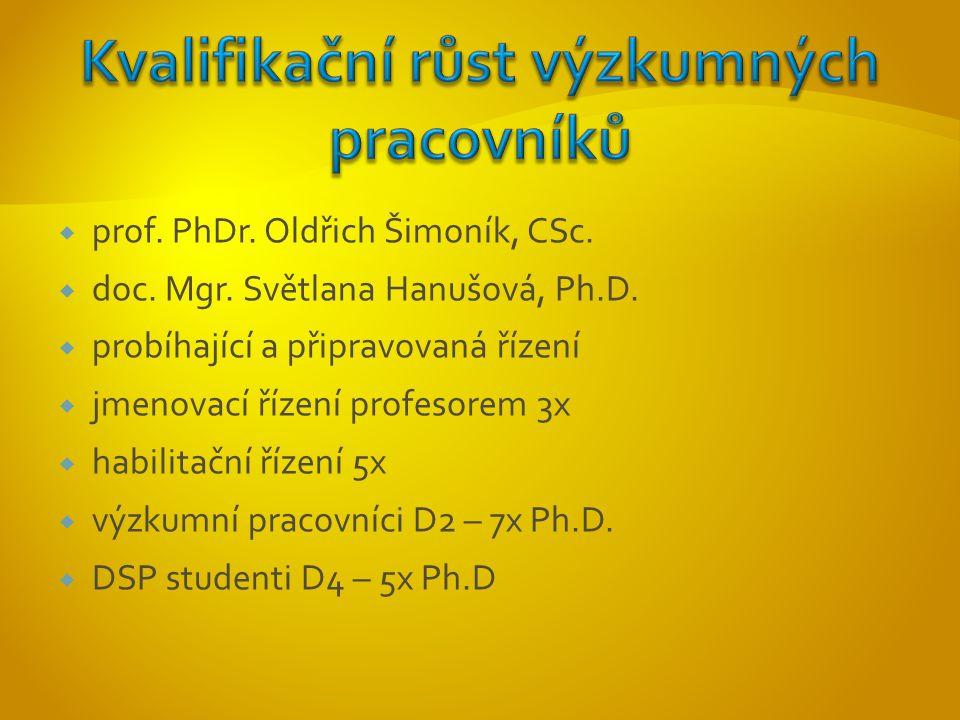  prof. PhDr. Oldřich Šimoník, CSc.  doc. Mgr.