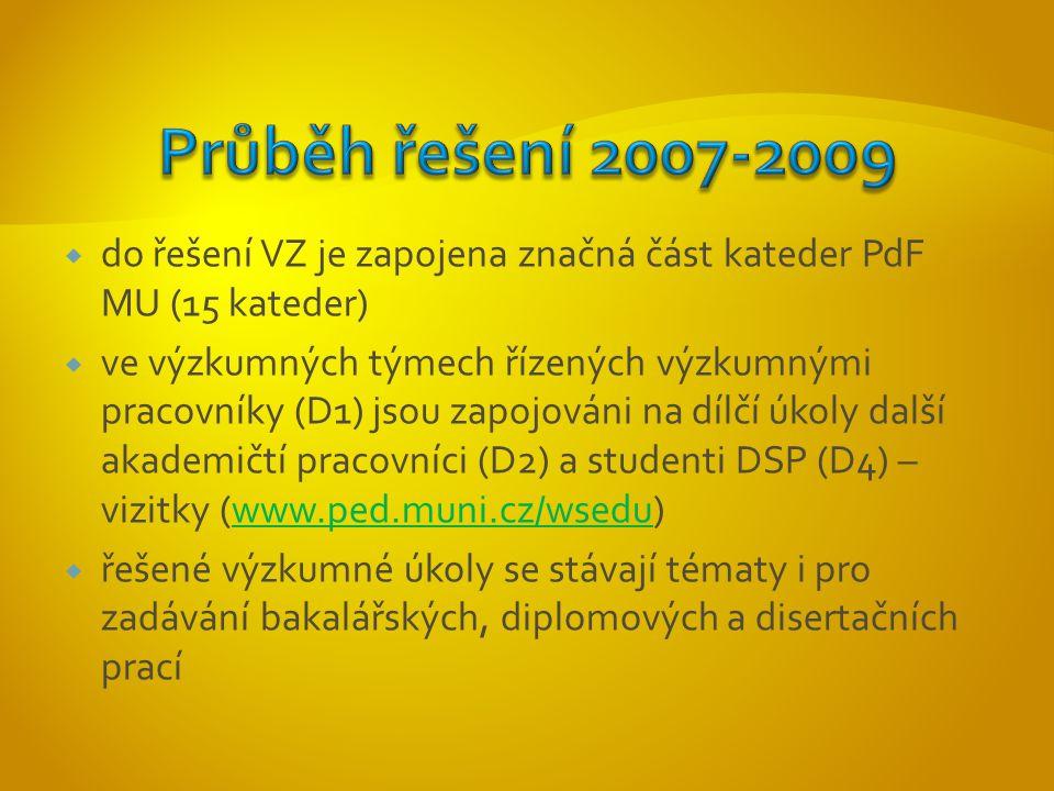  do řešení VZ je zapojena značná část kateder PdF MU (15 kateder)  ve výzkumných týmech řízených výzkumnými pracovníky (D1) jsou zapojováni na dílčí úkoly další akademičtí pracovníci (D2) a studenti DSP (D4) – vizitky (www.ped.muni.cz/wsedu)www.ped.muni.cz/wsedu  řešené výzkumné úkoly se stávají tématy i pro zadávání bakalářských, diplomových a disertačních prací