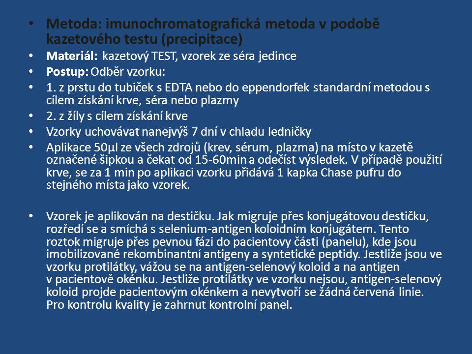Metoda: imunochromatografická metoda v podobě kazetového testu (precipitace) Materiál: kazetový TEST, vzorek ze séra jedince Postup: Odběr vzorku: 1.