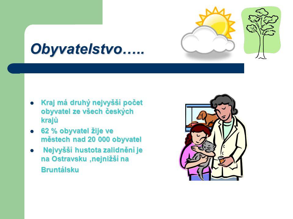 Obyvatelstvo….. Kraj má druhý nejvyšší počet obyvatel ze všech českých krajů Kraj má druhý nejvyšší počet obyvatel ze všech českých krajů 62 % obyvate