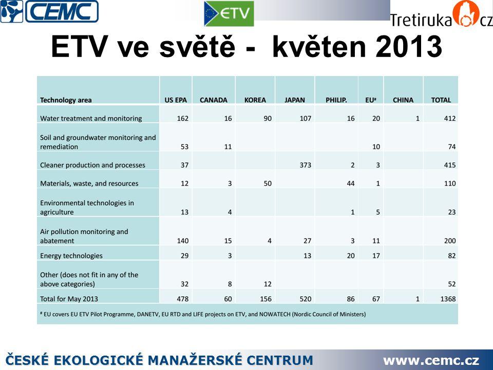 ETV ve světě - květen 2013 ČESKÉ EKOLOGICKÉ MANAŽERSKÉ CENTRUM www.cemc.cz