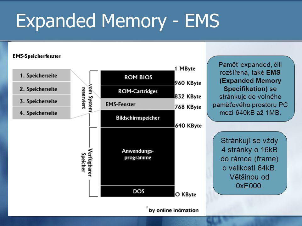 Expanded Memory - EMS Paměť expanded, čili rozšířená, také EMS (Expanded Memory Specifikation) se stránkuje do volného paměťového prostoru PC mezi 640