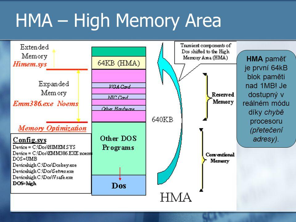 HMA – High Memory Area HMA paměť je první 64kB blok paměti nad 1MB! Je dostupný v reálném módu díky chybě procesoru (přetečení adresy).