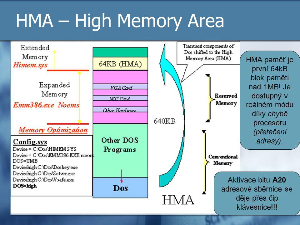 HMA – High Memory Area HMA paměť je první 64kB blok paměti nad 1MB! Je dostupný v reálném módu díky chybě procesoru (přetečení adresy). Aktivace bitu