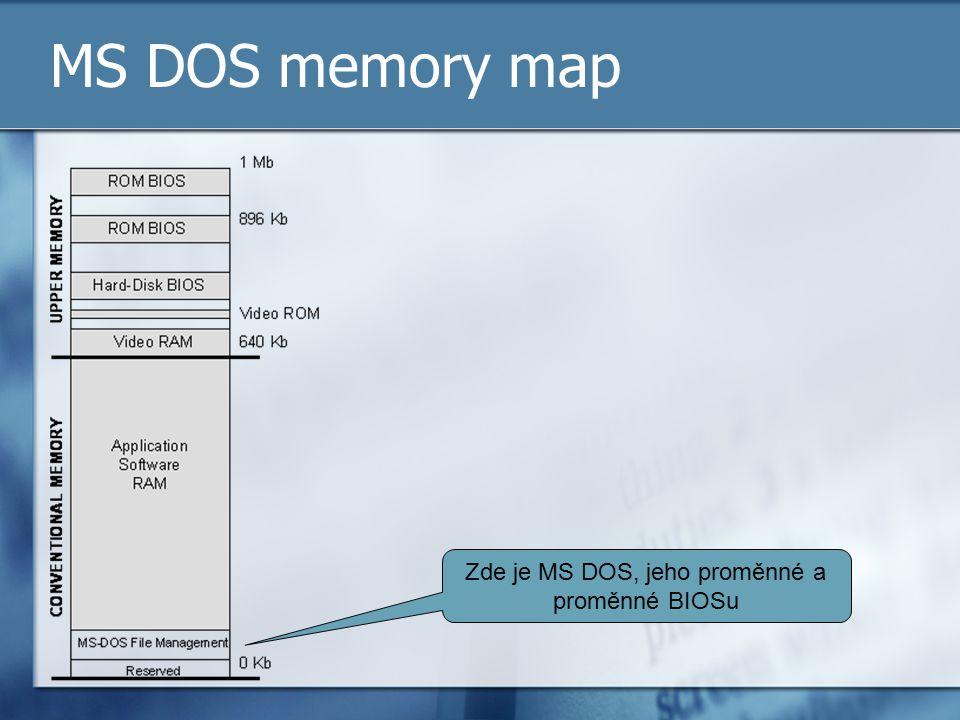 Zde je MS DOS, jeho proměnné a proměnné BIOSu MS DOS memory map