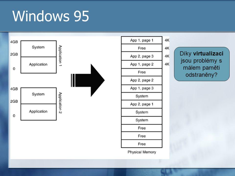 Windows 95 Díky virtualizaci jsou problémy s málem paměti odstraněny?