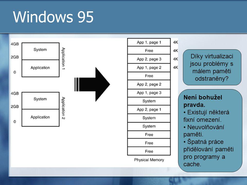 Windows 95 Díky virtualizaci jsou problémy s málem paměti odstraněny? Není bohužel pravda. Existují některá fixní omezení. Neuvolňování paměti. Špatná