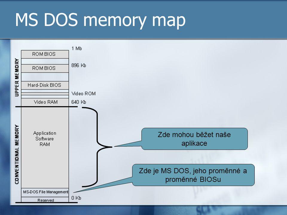 Zde je MS DOS, jeho proměnné a proměnné BIOSu Zde mohou běžet naše aplikace MS DOS memory map