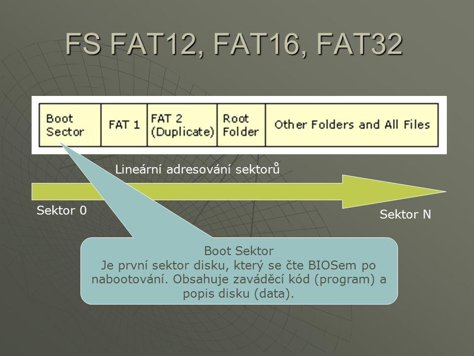 FS FAT12, FAT16, FAT32 Lineární adresování sektorů Sektor N Sektor 0 Boot Sektor Je první sektor disku, který se čte BIOSem po nabootování. Obsahuje z