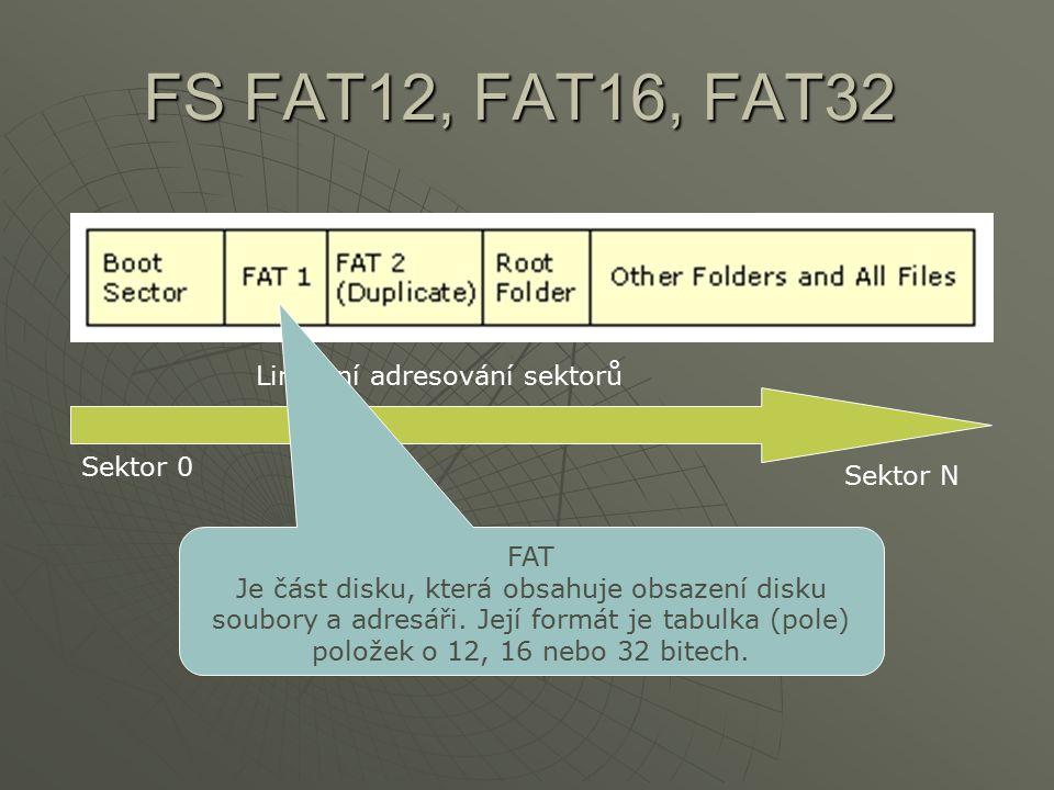 FS FAT12, FAT16, FAT32 Lineární adresování sektorů Sektor N Sektor 0 FAT Je část disku, která obsahuje obsazení disku soubory a adresáři. Její formát