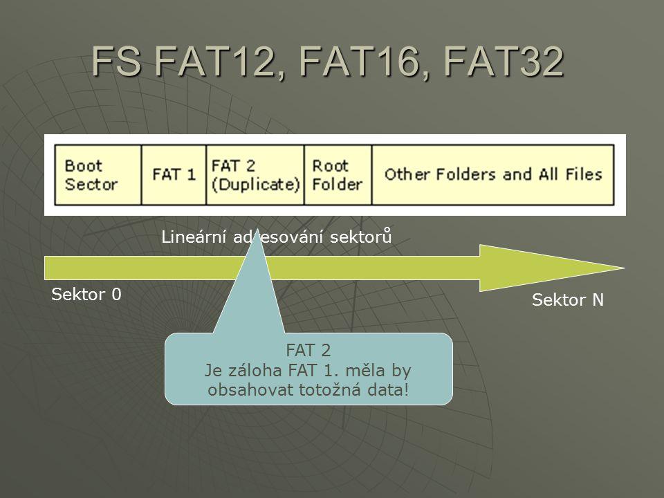 FS FAT12, FAT16, FAT32 Lineární adresování sektorů Sektor N Sektor 0 FAT 2 Je záloha FAT 1. měla by obsahovat totožná data!