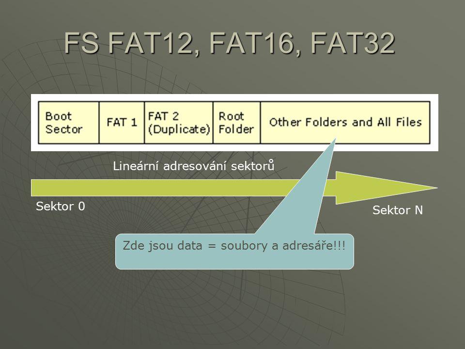 FS FAT12, FAT16, FAT32 Lineární adresování sektorů Sektor N Sektor 0 Zde jsou data = soubory a adresáře!!!