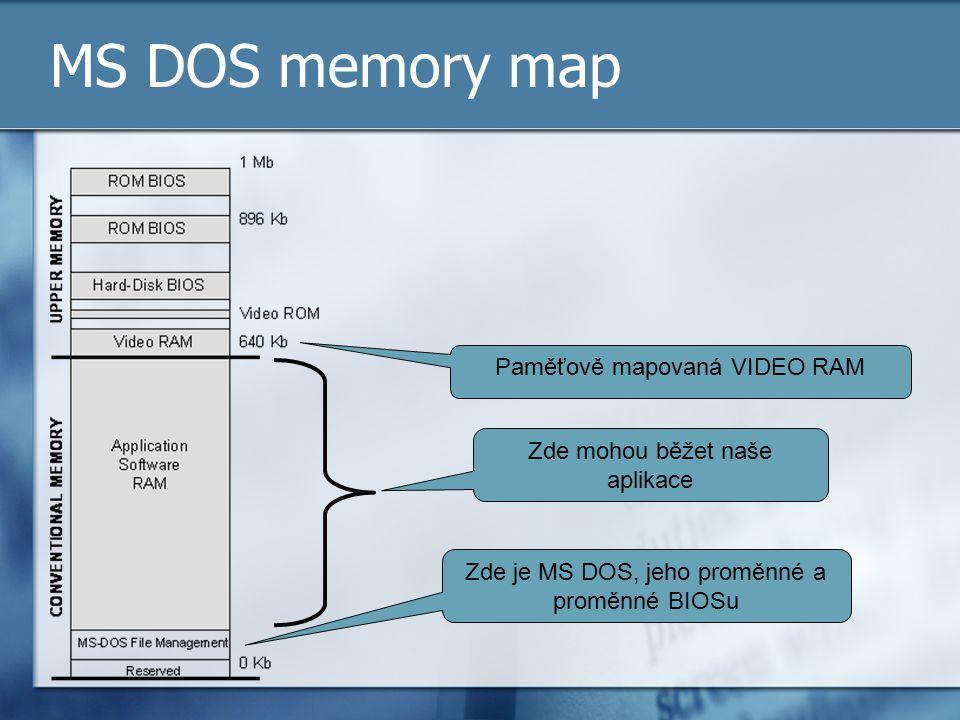 Zde je MS DOS, jeho proměnné a proměnné BIOSu Zde mohou běžet naše aplikace MS DOS memory map Paměťově mapovaná VIDEO RAM