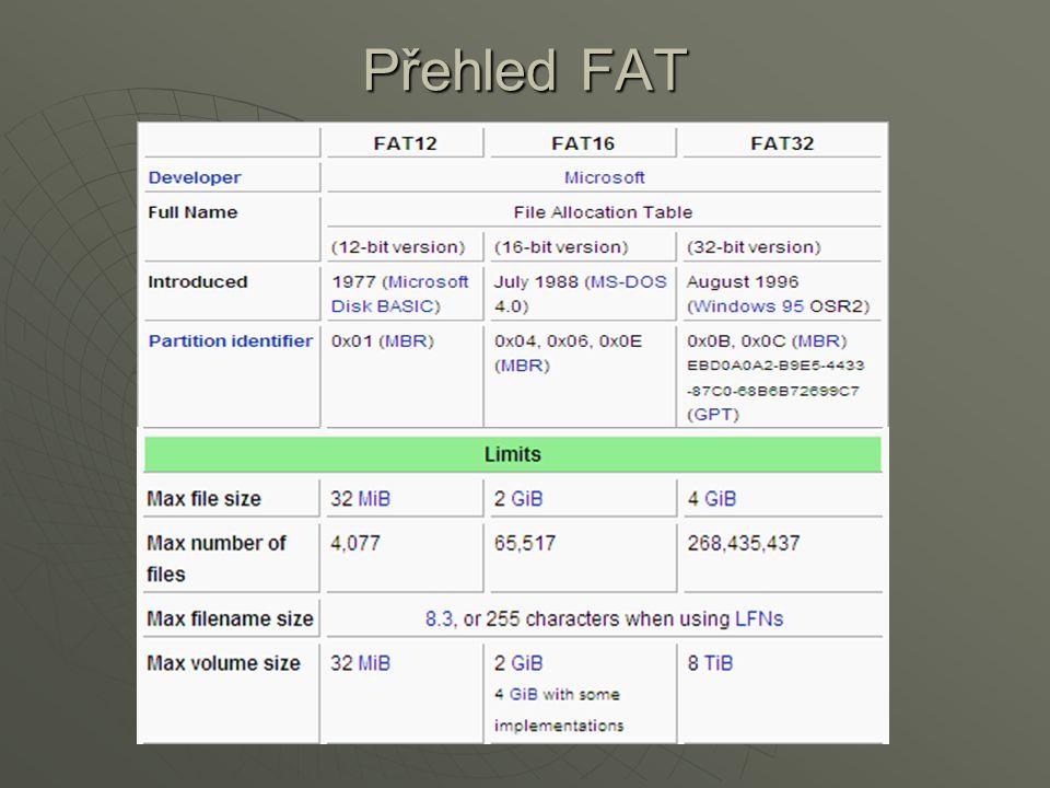 Přehled FAT