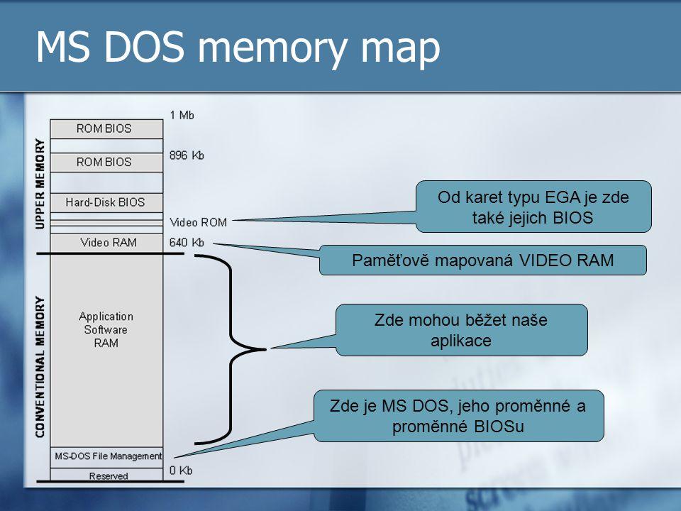 Zde je MS DOS, jeho proměnné a proměnné BIOSu Zde mohou běžet naše aplikace MS DOS memory map Paměťově mapovaná VIDEO RAM Od karet typu EGA je zde tak