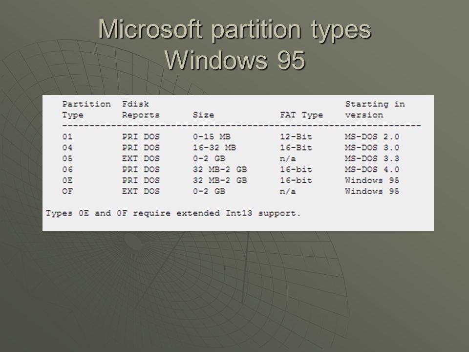 Microsoft partition types Windows 95