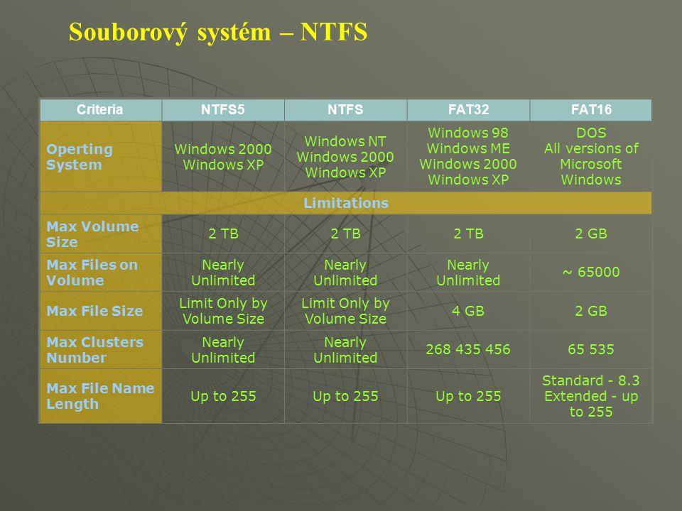 Souborový systém – NTFS CriteriaNTFS5NTFSFAT32FAT16 Operting System Windows 2000 Windows XP Windows NT Windows 2000 Windows XP Windows 98 Windows ME W