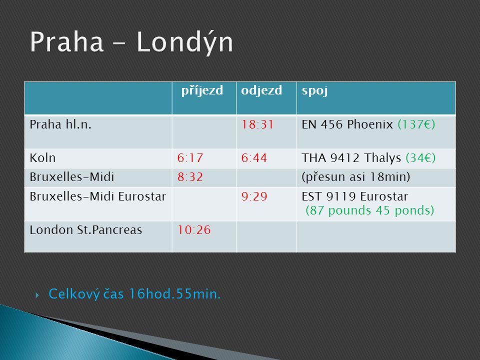  Celkový čas 16hod.55min. příjezdodjezdspoj Praha hl.n.18:31EN 456 Phoenix (137€) Koln6:176:44THA 9412 Thalys (34€) Bruxelles-Midi8:32(přesun asi 18m