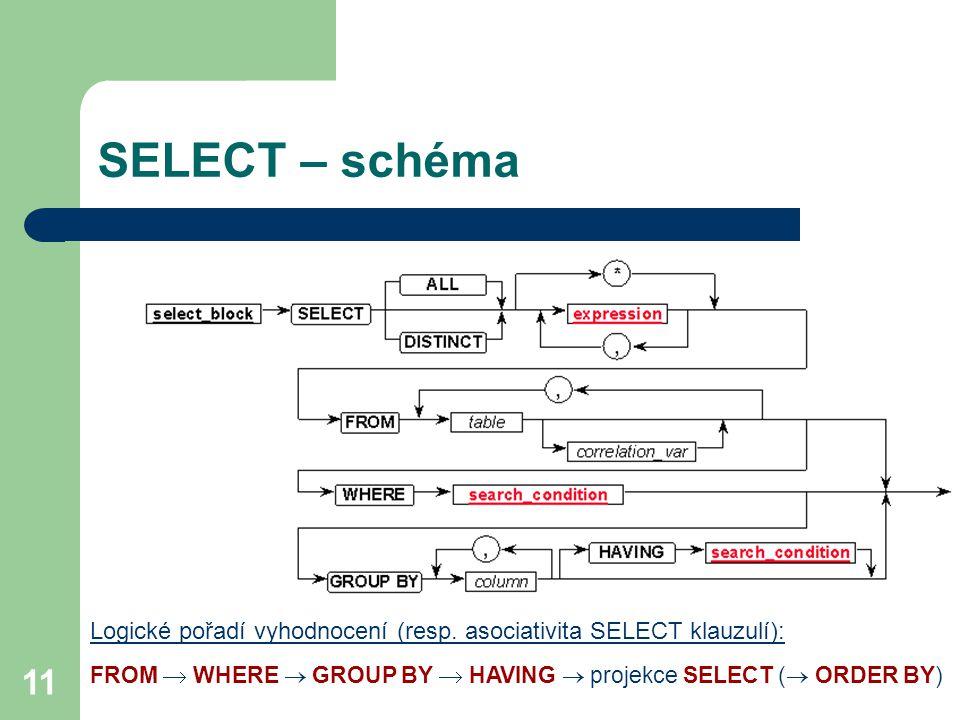 11 SELECT – schéma Logické pořadí vyhodnocení (resp. asociativita SELECT klauzulí): FROM  WHERE  GROUP BY  HAVING  projekce SELECT (  ORDER BY)