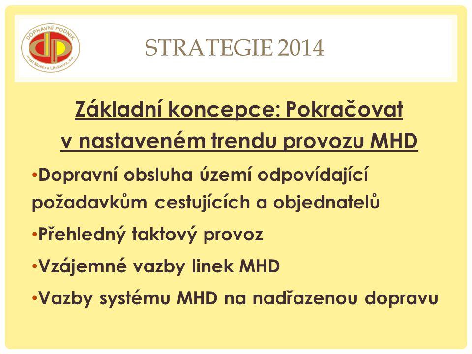 STRATEGIE 2014 Základní koncepce: Pokračovat v nastaveném trendu provozu MHD Dopravní obsluha území odpovídající požadavkům cestujících a objednatelů