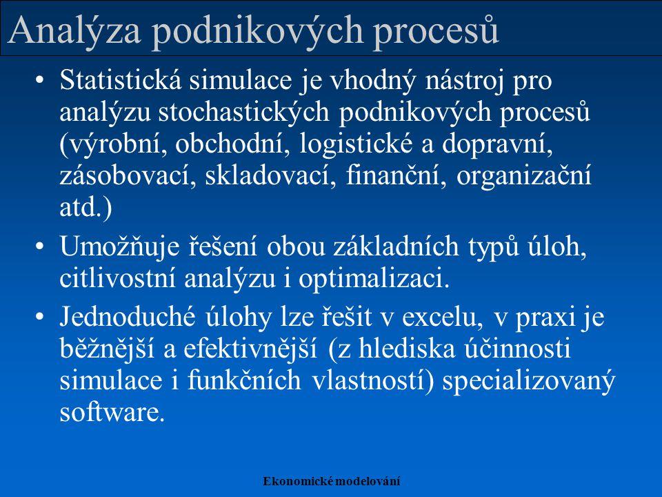 Ekonomické modelování Analýza podnikových procesů Statistická simulace je vhodný nástroj pro analýzu stochastických podnikových procesů (výrobní, obchodní, logistické a dopravní, zásobovací, skladovací, finanční, organizační atd.) Umožňuje řešení obou základních typů úloh, citlivostní analýzu i optimalizaci.