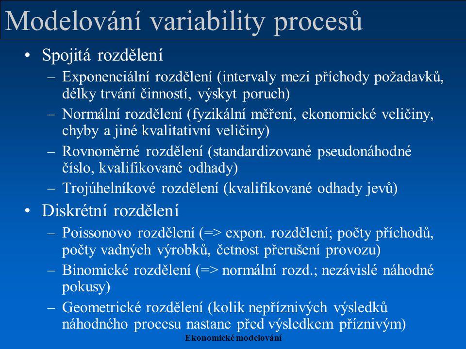 Ekonomické modelování Modelování variability procesů Spojitá rozdělení –Exponenciální rozdělení (intervaly mezi příchody požadavků, délky trvání činností, výskyt poruch) –Normální rozdělení (fyzikální měření, ekonomické veličiny, chyby a jiné kvalitativní veličiny) –Rovnoměrné rozdělení (standardizované pseudonáhodné číslo, kvalifikované odhady) –Trojúhelníkové rozdělení (kvalifikované odhady jevů) Diskrétní rozdělení –Poissonovo rozdělení (=> expon.